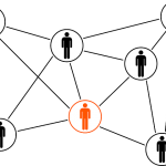 Satış ortaklığı ağları nelerdir, hangileridir?