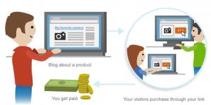 Blog Yazıp Ürün Tanıtımı Yaparak Para Kazanma Yolları