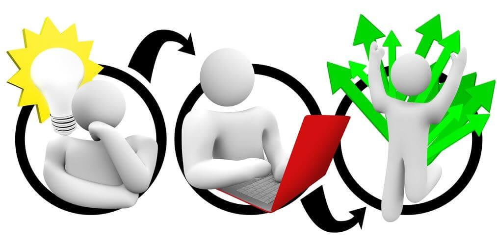 Satış Ortaklığında En Çok Hangi Ürünler Kazandırır?